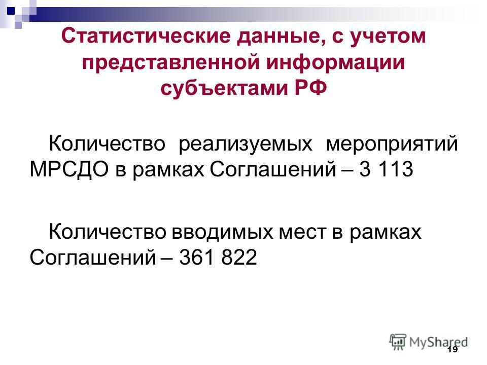 Статистические данные, с учетом представленной информации субъектами РФ Количество реализуемых мероприятий МРСДО в рамках Соглашений – 3 113 Количество вводимых мест в рамках Соглашений – 361 822 19