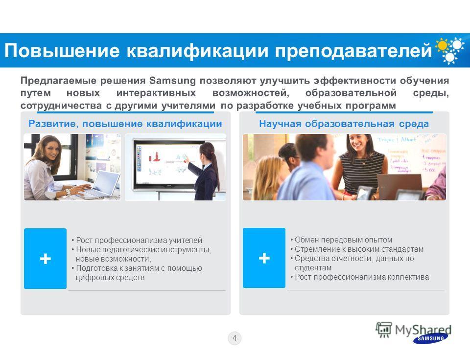3 Source: IBM, SME Report, Education Global Premier, The Future of Learning Сбор и анализ данных об успеваемости студентов Администрирование учебного материала Обеспечивается экономически эффективная инфраструктура