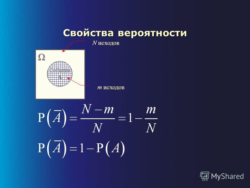 Законы взаимодействия вероятностей 1. Правило сложения вероятностей 2. Правило перемножения вероятностей 3. Закон биномиального распределения