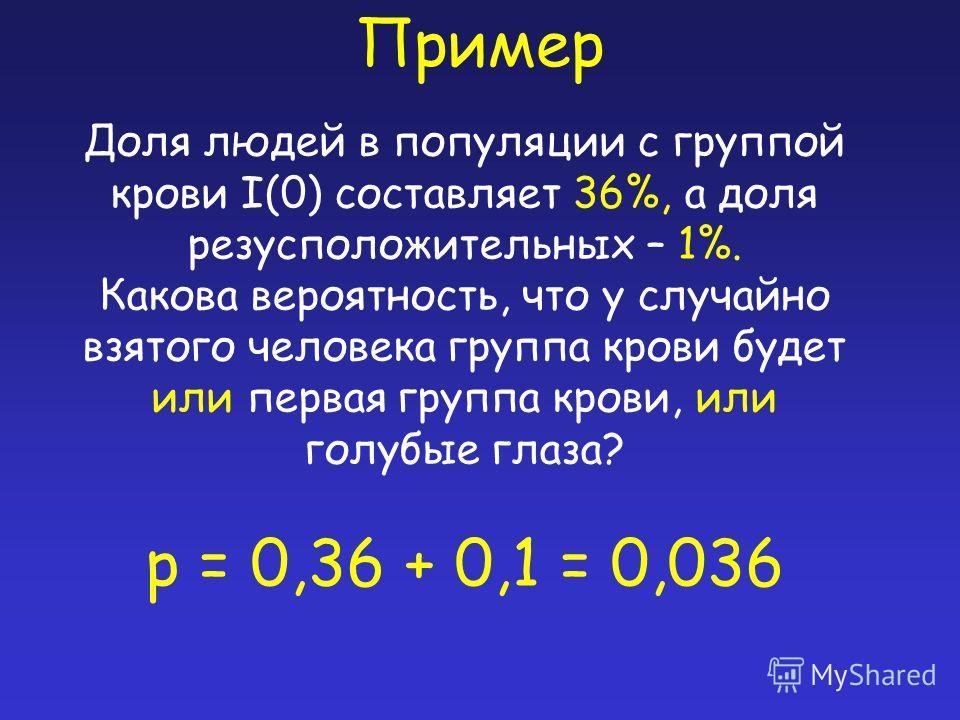 Пример правила сложения Пример. Пациент обратился к двум врачам. Вероятность установит правильный диагноз у первого - 0.8, второго - 0.7. Какова вероятность, что попадет хотя бы один? Используем полученную формулу: 0.8+0.7-0.8*0.7=0.94