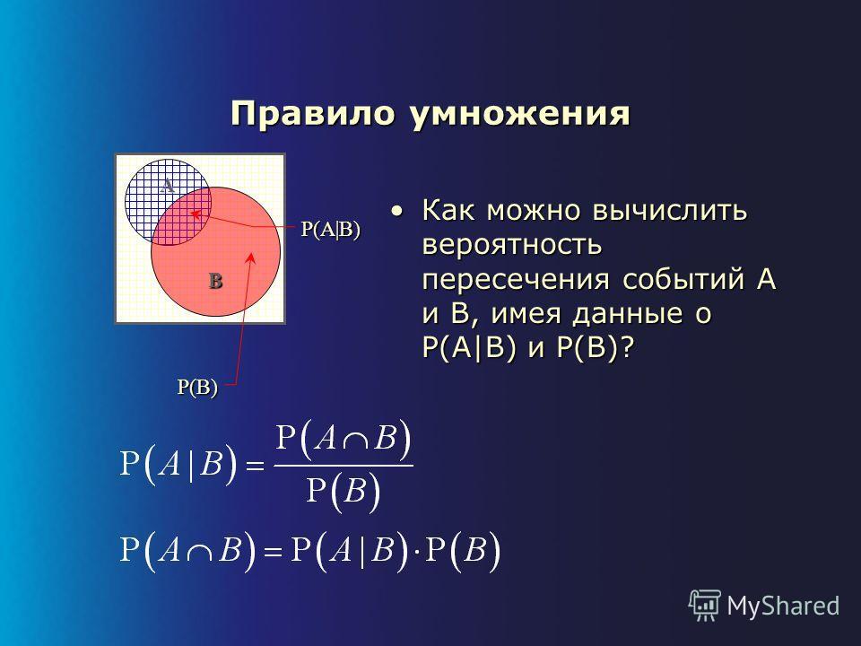 Правило умножения вероятностей Вероятность того, что произойдет сразу два и более независимых события, равна произведению вероятностей каждого отдельного события.