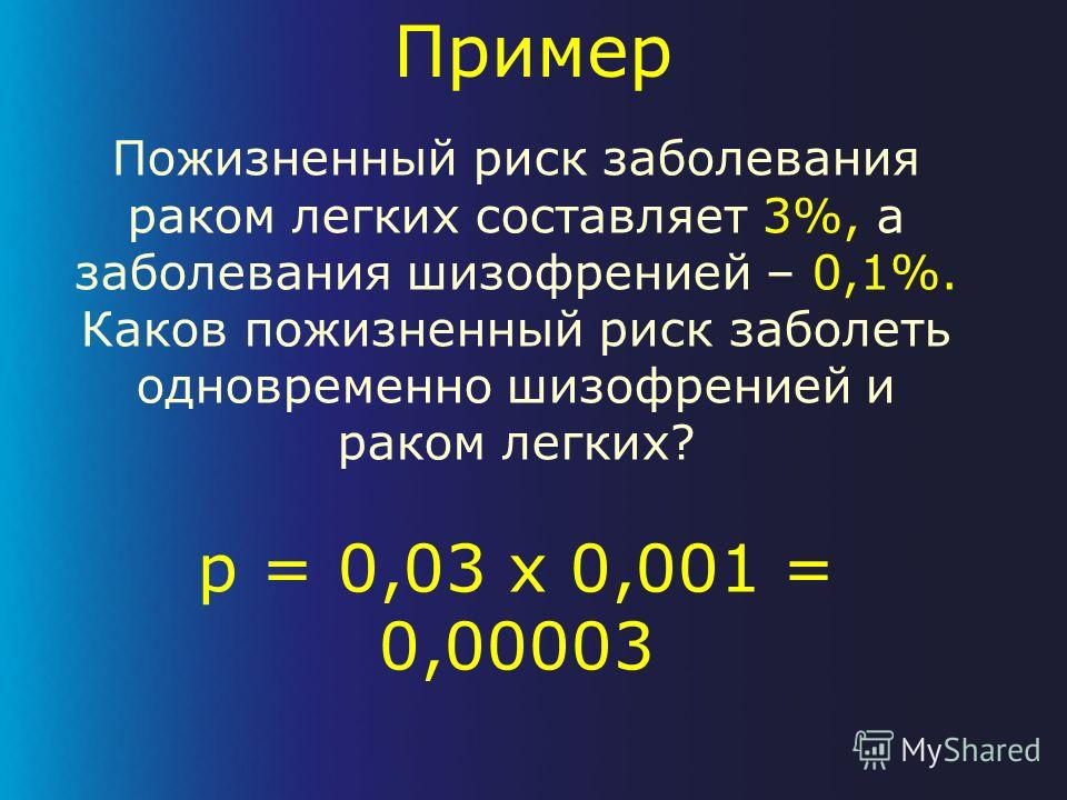 Правило умножения Как можно вычислить вероятность пересечения событий A и B, имея данные о P(A|B) и P(B)?Как можно вычислить вероятность пересечения событий A и B, имея данные о P(A|B) и P(B)? A B P(B) P(A|B)