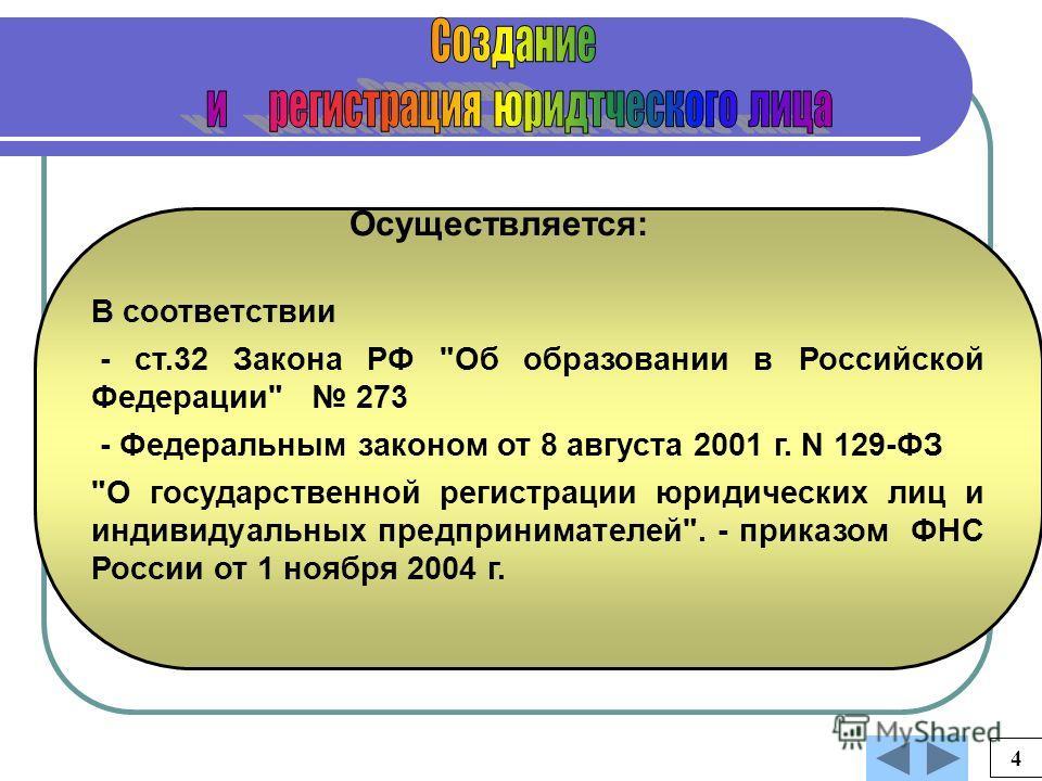 4 В соответствии - ст.32 Закона РФ