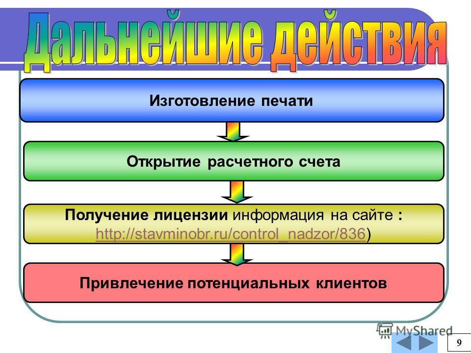 Изготовление печати Открытие расчетного счета Получение лицензии информация на сайте : http://stavminobr.ru/control_nadzor/836) http://stavminobr.ru/control_nadzor/836 9 Привлечение потенциальных клиентов