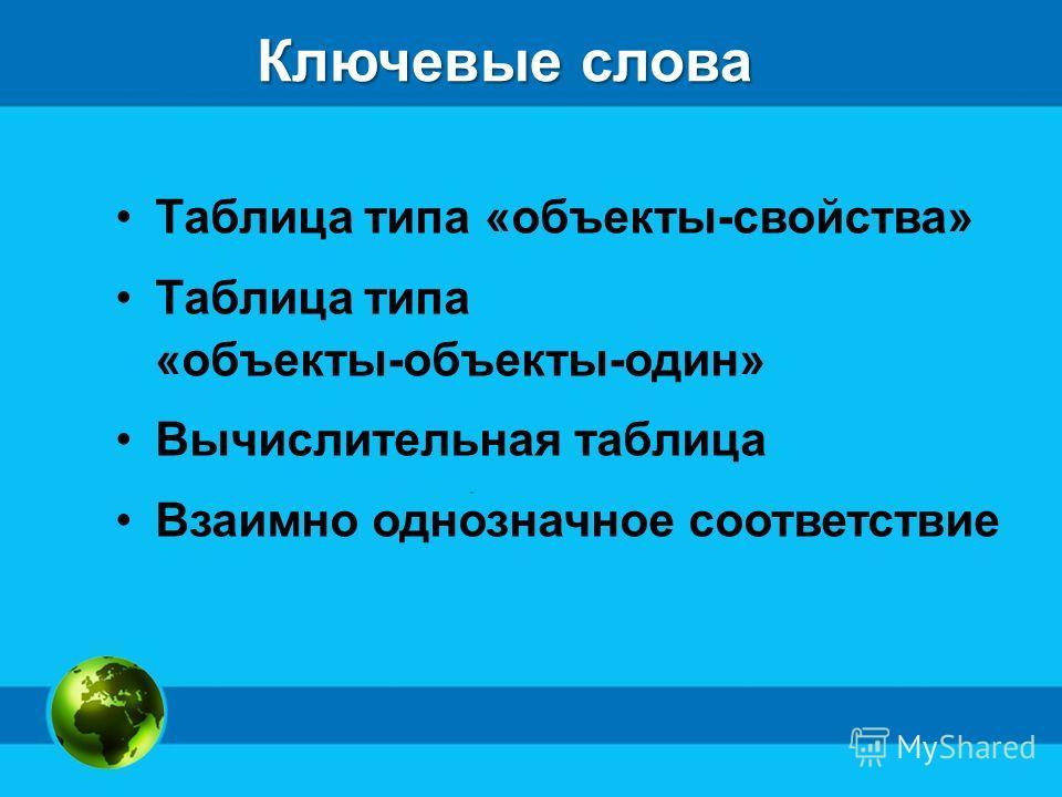 Ключевые слова Таблица типа «объекты-свойства» Таблица типа «объекты-объекты-один» Вычислительная таблица Взаимно однозначное соответствие