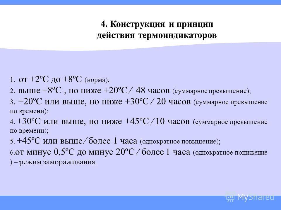 1. от +2ºС до +8ºС (норма); 2. выше +8ºС, но ниже +20ºС 48 часов (суммарное превышение); 3. +20ºС или выше, но ниже +30ºС 20 часов (суммарное превышение по времени); 4. +30ºС или выше, но ниже +45ºС 10 часов (суммарное превышение по времени); 5. +45º