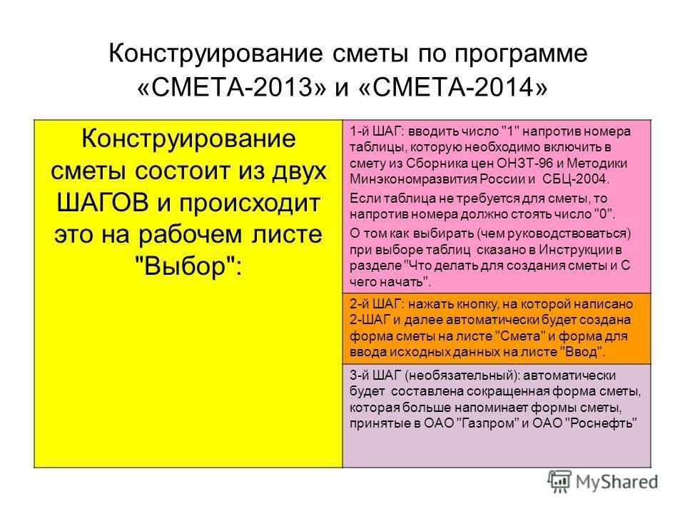 Конструирование сметы по программе «СМЕТА-2013» и «СМЕТА-2014» Конструирование сметы состоит из двух ШАГОВ и происходит это на рабочем листе