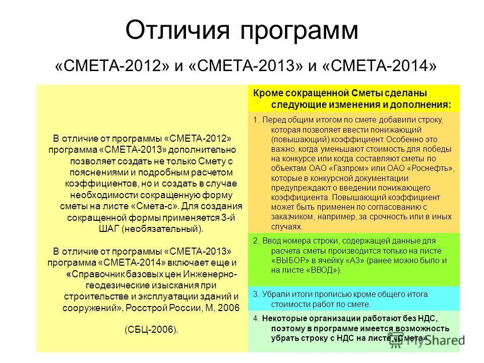 Отличия программ «СМЕТА-2012» и «СМЕТА-2013» и «СМЕТА-2014» В отличие от программы «СМЕТА-2012» программа «СМЕТА-2013» дополнительно позволяет создать не только Смету с пояснениями и подробным расчетом коэффициентов, но и создать в случае необходимос