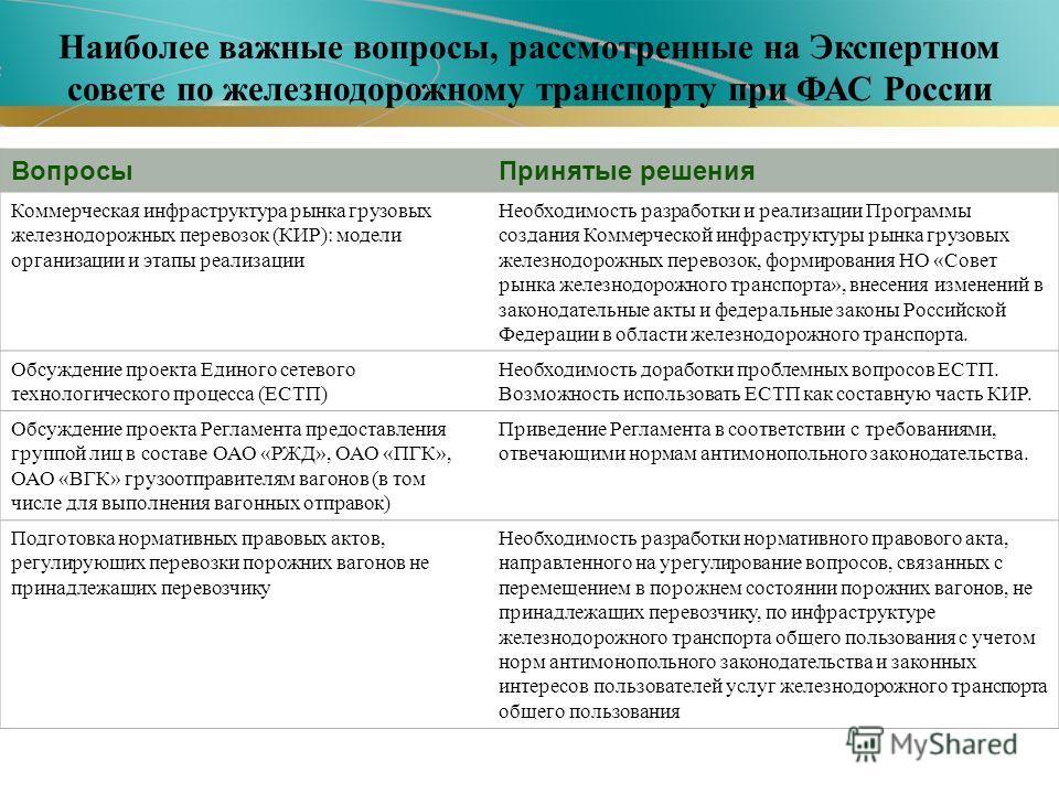 Наиболее важные вопросы, рассмотренные на Экспертном совете по железнодорожному транспорту при ФАС России ВопросыПринятые решения Коммерческая инфраструктура рынка грузовых железнодорожных перевозок (КИР): модели организации и этапы реализации Необхо