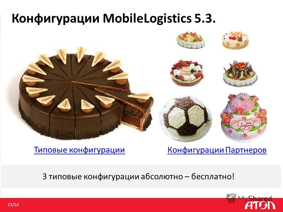 Конфигурации MobileLogistics 5.3. Типовые конфигурации Конфигурации Партнеров 3 типовые конфигурации абсолютно – бесплатно! 11/52