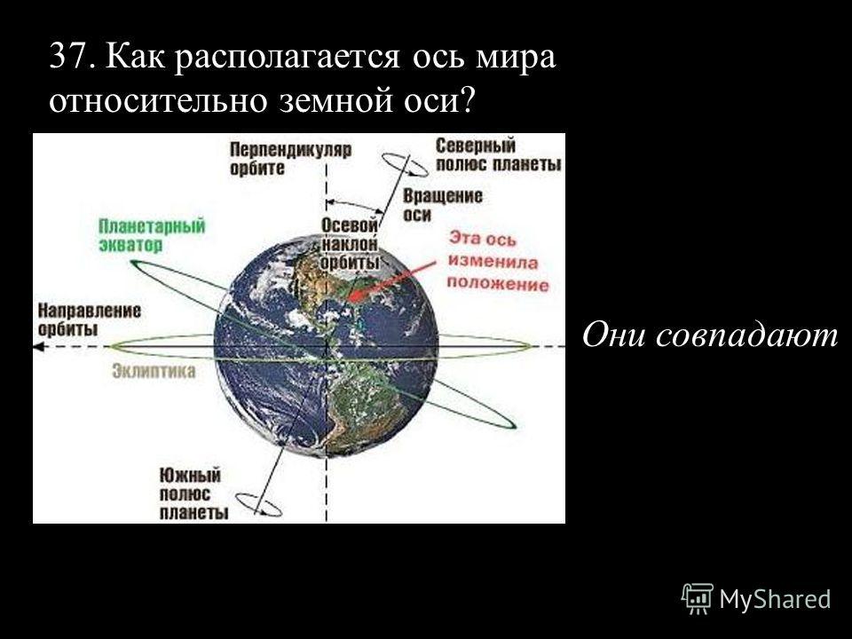 37. Как располагается ось мира относительно земной оси? Они совпадают