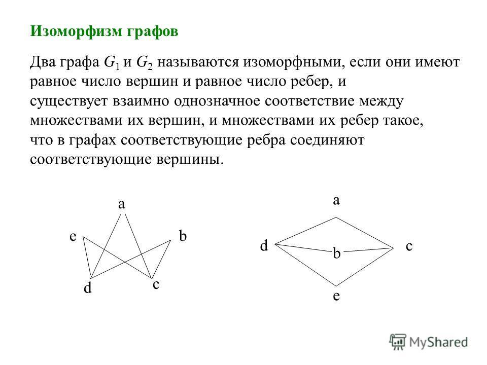 Изоморфизм графов a b c d e Два графа G 1 и G 2 называются изоморфными, если они имеют равное число вершин и равное число ребер, и существует взаимно однозначное соответствие между множествами их вершин, и множествами их ребер такое, что в графах соо