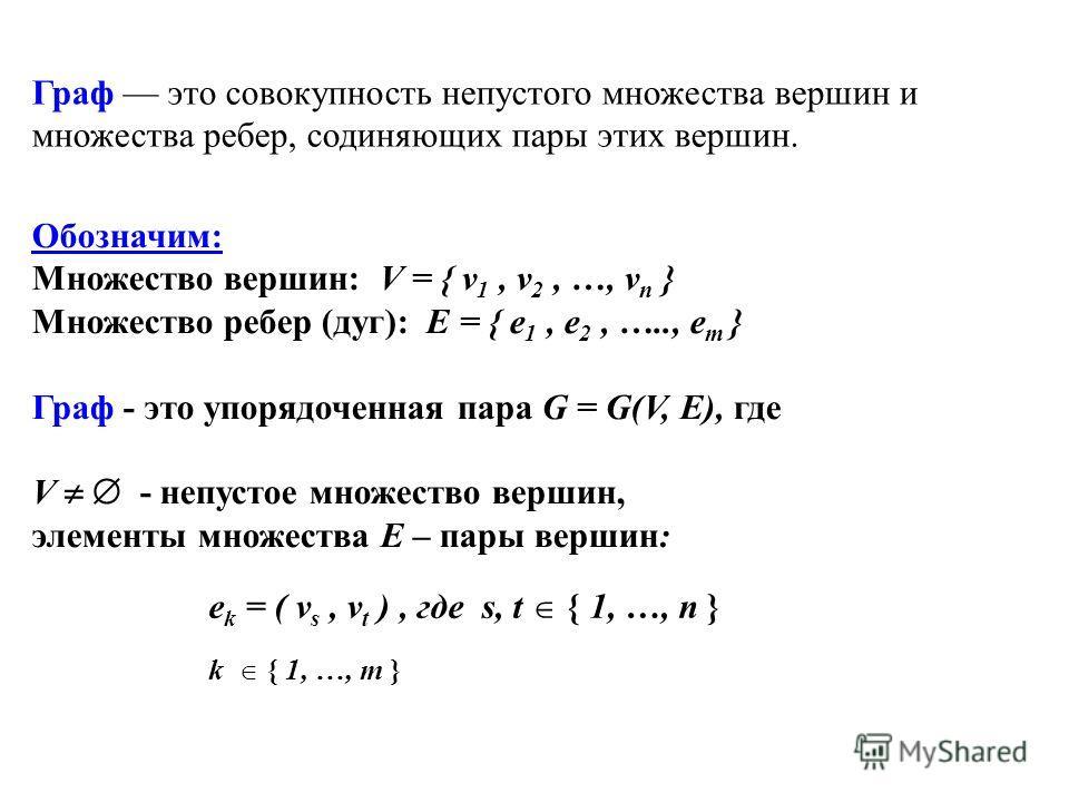 Граф это совокупность непустого множества вершин и множества ребер, содиняющих пары этих вершин. Обозначим: Множество вершин: V = { v 1, v 2, …, v n } Множество ребер (дуг): E = { e 1, e 2, ….., e m } Граф - это упорядоченная пара G = G(V, E), где V