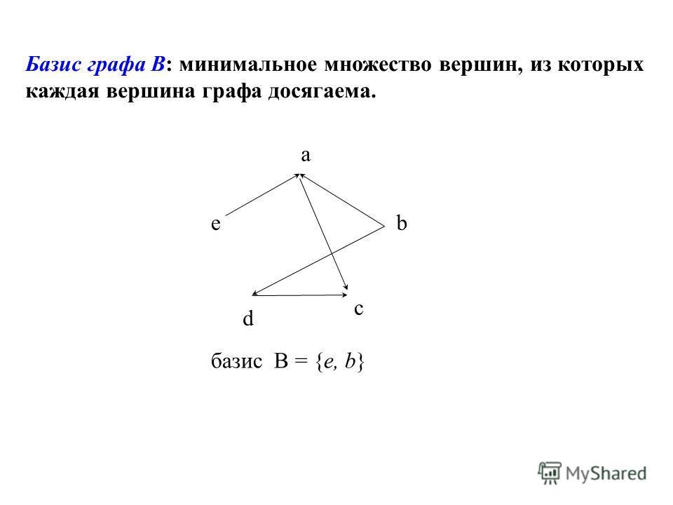 Базис графа B: минимальное множество вершин, из которых каждая вершина графа досягаема. a b c d e базис В = {e, b}