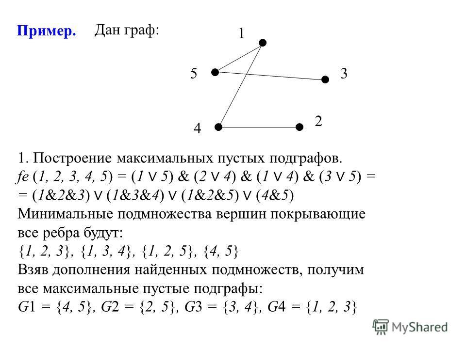 Пример. 1. Построение максимальных пустых подграфов. fe (1, 2, 3, 4, 5) = (1 5) & (2 4) & (1 4) & (3 5) = = (1&2&3) (1&3&4) (1&2&5) (4&5) Минимальные подмножества вершин покрывающие все ребра будут: {1, 2, 3}, {1, 3, 4}, {1, 2, 5}, {4, 5} Взяв дополн