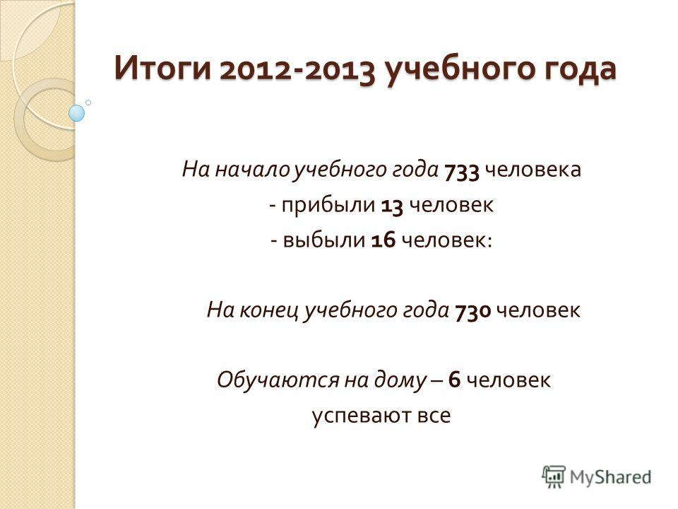 Итоги 2012-2013 учебного года На начало учебного года 733 человека - прибыли 13 человек - выбыли 16 человек : На конец учебного года 730 человек Обучаются на дому – 6 человек успевают все