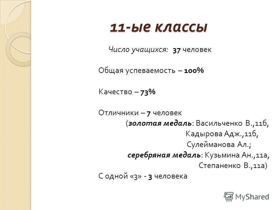 11- ые классы Число учащихся : 37 человек Общая успеваемость – 100% Качество – 73% Отличники – 7 человек ( золотая медаль : Васильченко В.,11 б, Кадырова Адж.,11 б, Сулейманова Ал.; серебряная медаль : Кузьмина Ан.,11 а, Степаненко В.,11 а ) С одной