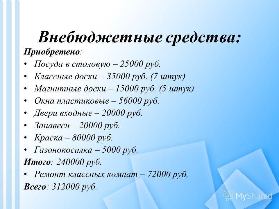 Внебюджетные средства: Приобретено: Посуда в столовую – 25000 руб. Классные доски – 35000 руб. (7 штук) Магнитные доски – 15000 руб. (5 штук) Окна пластиковые – 56000 руб. Двери входные – 20000 руб. Занавеси – 20000 руб. Краска – 80000 руб. Газонокос