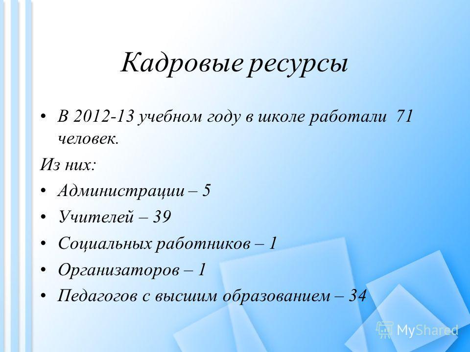Кадровые ресурсы В 2012-13 учебном году в школе работали 71 человек. Из них: Администрации – 5 Учителей – 39 Социальных работников – 1 Организаторов – 1 Педагогов с высшим образованием – 34