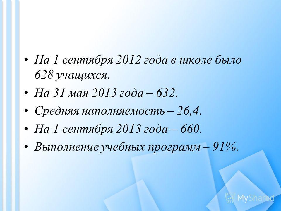 На 1 сентября 2012 года в школе было 628 учащихся. На 31 мая 2013 года – 632. Средняя наполняемость – 26,4. На 1 сентября 2013 года – 660. Выполнение учебных программ – 91%.