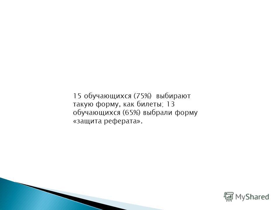 15 обучающихся (75%) выбирают такую форму, как билеты; 13 обучающихся (65%) выбрали форму «защита реферата».