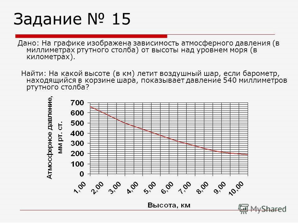 Задание 15 Дано: На графике изображена зависимость атмосферного давления (в миллиметрах ртутного столба) от высоты над уровнем моря (в километрах). Найти: На какой высоте (в км) летит воздушный шар, если барометр, находящийся в корзине шара, показыва
