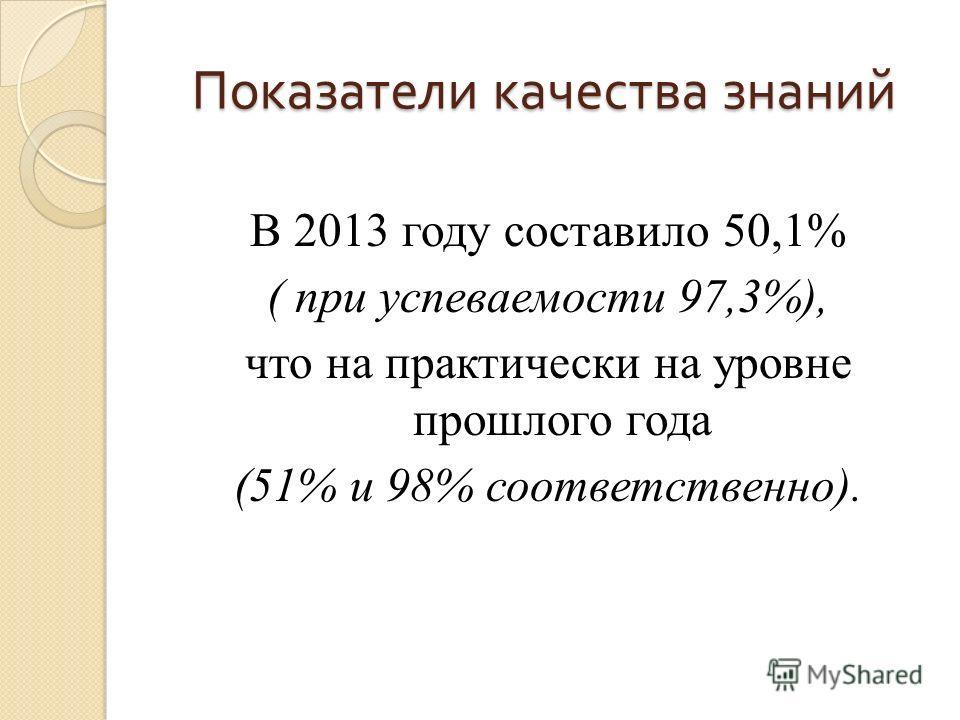 Показатели качества знаний В 2013 году составило 50,1% ( при успеваемости 97,3%), что на практически на уровне прошлого года (51% и 98% соответственно).