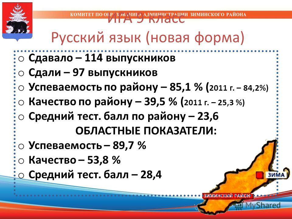 ИГА 9 класс Русский язык (новая форма) o Сдавало – 114 выпускников o Сдали – 97 выпускников o Успеваемость по району – 85,1 % ( 2011 г. – 84,2%) o Качество по району – 39,5 % ( 2011 г. – 25,3 %) o Средний тест. балл по району – 23,6 ОБЛАСТНЫЕ ПОКАЗАТ