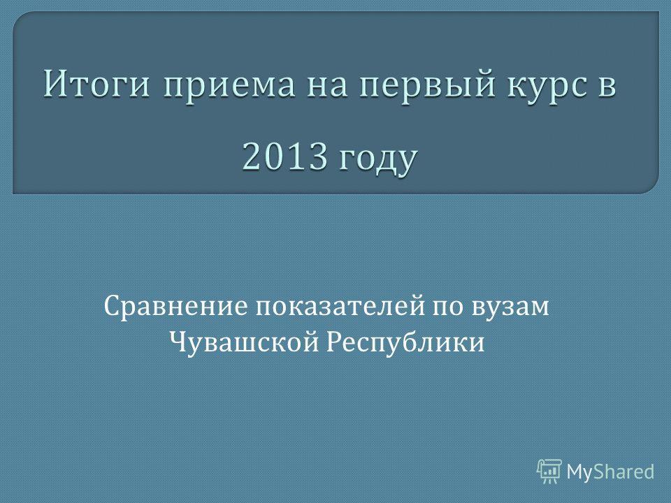 Сравнение показателей по вузам Чувашской Республики