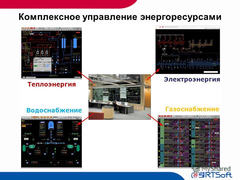 Комплексное управление энергоресурсами Электроэнергия Теплоэнергия Водоснабжение Газоснабжение