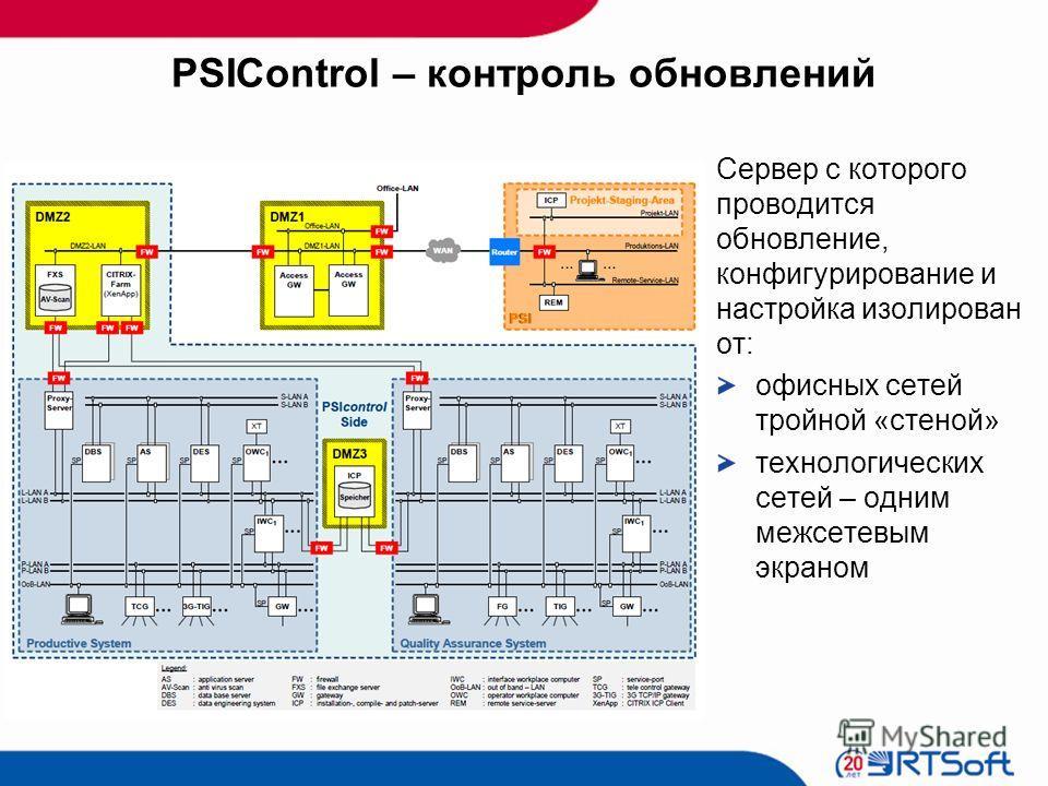 PSIControl – контроль обновлений Сервер с которого проводится обновление, конфигурирование и настройка изолирован от: офисных сетей тройной «стеной» технологических сетей – одним межсетевым экраном