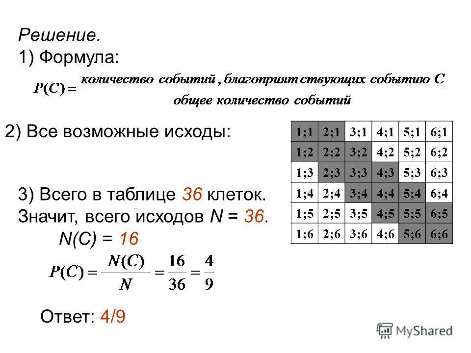 Решение. 1) Формула: 1;12;13;14;15;16;1 1;22;23;24;25;26;2 1;32;33;34;35;36;3 1;42;43;44;45;46;4 1;52;53;54;55;56;5 1;62;63;64;65;66;6 2) Все возможные исходы: 3) Всего в таблице 36 клеток. Значит, всего исходов N = 36. = N(С) = 16 Ответ: 4/9