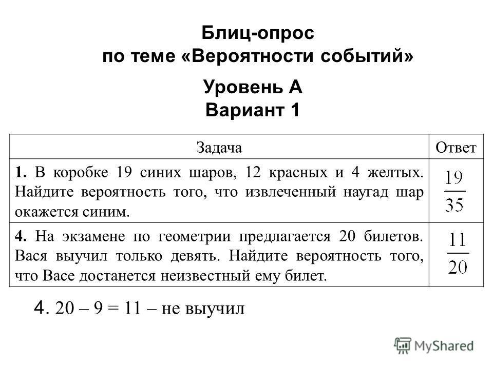 Блиц-опрос по теме «Вероятности событий» Уровень А Вариант 1 ЗадачаОтвет 1. В коробке 19 синих шаров, 12 красных и 4 желтых. Найдите вероятность того, что извлеченный наугад шар окажется синим. 4. На экзамене по геометрии предлагается 20 билетов. Вас