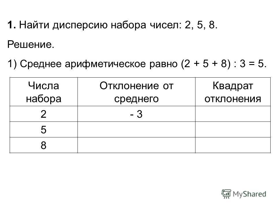Числа набора Отклонение от среднего Квадрат отклонения 2- 3 5 8 1. Найти дисперсию набора чисел: 2, 5, 8. Решение. 1) Среднее арифметическое равно (2 + 5 + 8) : 3 = 5.