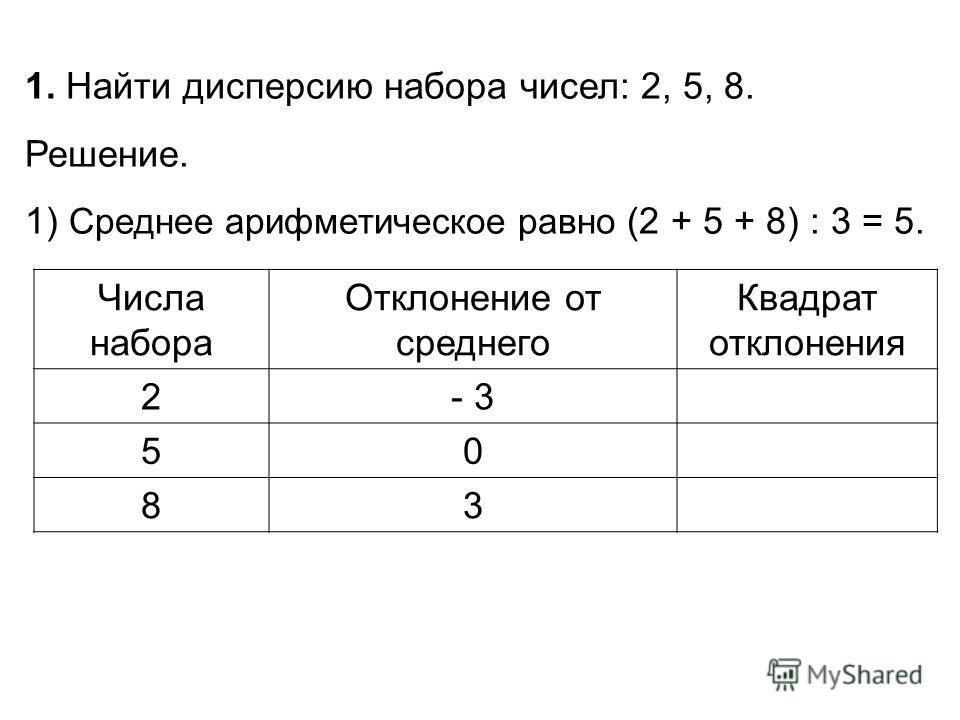 Числа набора Отклонение от среднего Квадрат отклонения 2- 3 50 83 1. Найти дисперсию набора чисел: 2, 5, 8. Решение. 1) Среднее арифметическое равно (2 + 5 + 8) : 3 = 5.
