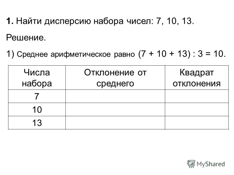 Числа набора Отклонение от среднего Квадрат отклонения 7 10 13 1. Найти дисперсию набора чисел: 7, 10, 13. Решение. 1) Среднее арифметическое равно (7 + 10 + 13) : 3 = 10.