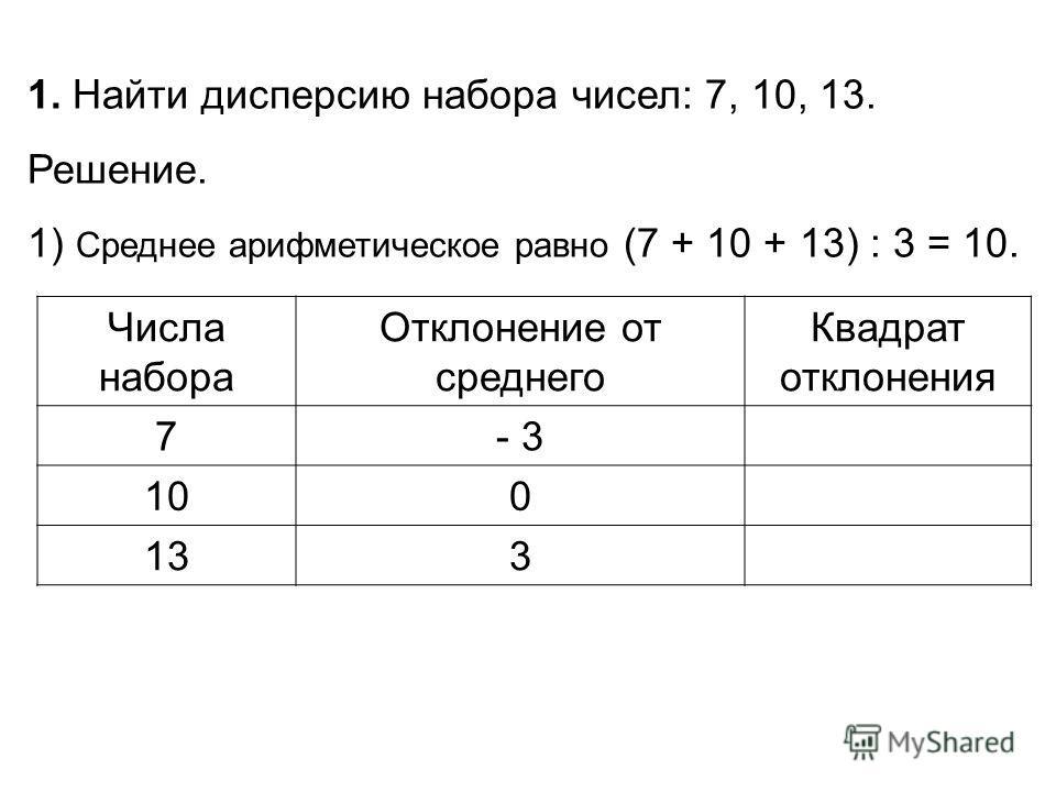 Числа набора Отклонение от среднего Квадрат отклонения 7- 3 100 133 1. Найти дисперсию набора чисел: 7, 10, 13. Решение. 1) Среднее арифметическое равно (7 + 10 + 13) : 3 = 10.
