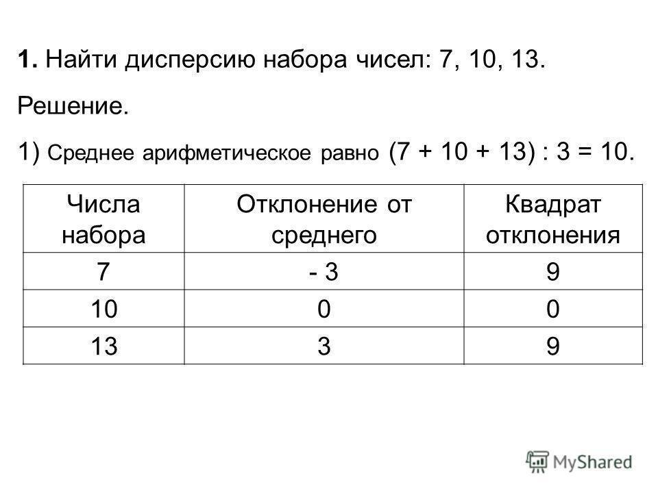 Числа набора Отклонение от среднего Квадрат отклонения 7- 39 1000 1339 1. Найти дисперсию набора чисел: 7, 10, 13. Решение. 1) Среднее арифметическое равно (7 + 10 + 13) : 3 = 10.