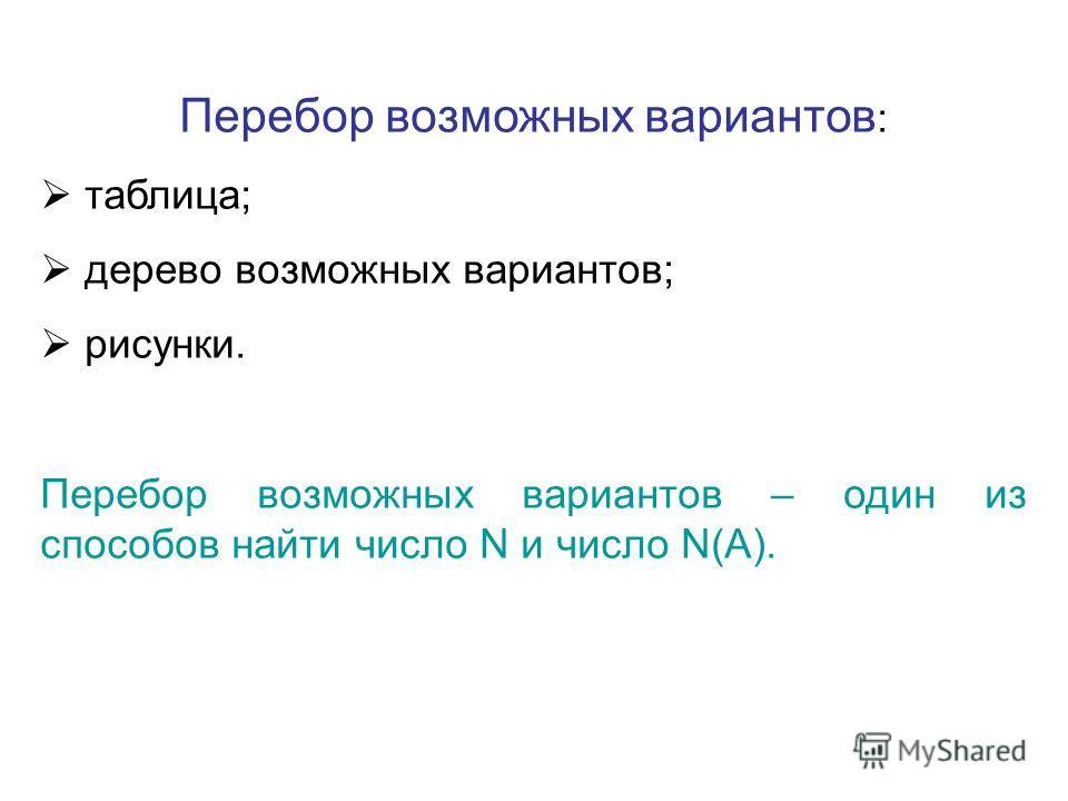 Перебор возможных вариантов : таблица; дерево возможных вариантов; рисунки. Перебор возможных вариантов – один из способов найти число N и число N(A).
