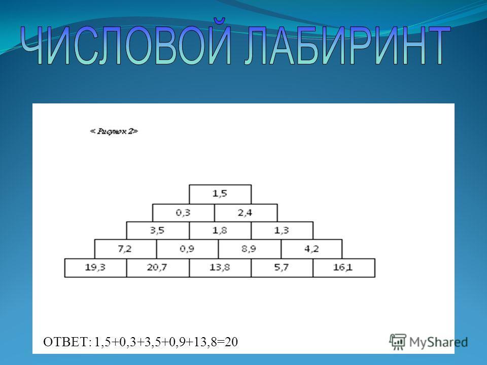 ОТВЕТ: 1,5+0,3+3,5+0,9+13,8=20