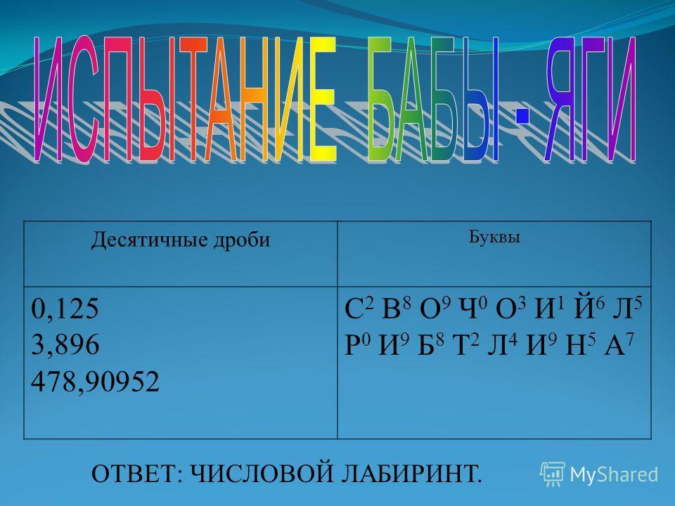Десятичные дроби Буквы 0,125 3,896 478,90952 С 2 В 8 О 9 Ч 0 О 3 И 1 Й 6 Л 5 Р 0 И 9 Б 8 Т 2 Л 4 И 9 Н 5 А 7 ОТВЕТ: ЧИСЛОВОЙ ЛАБИРИНТ.
