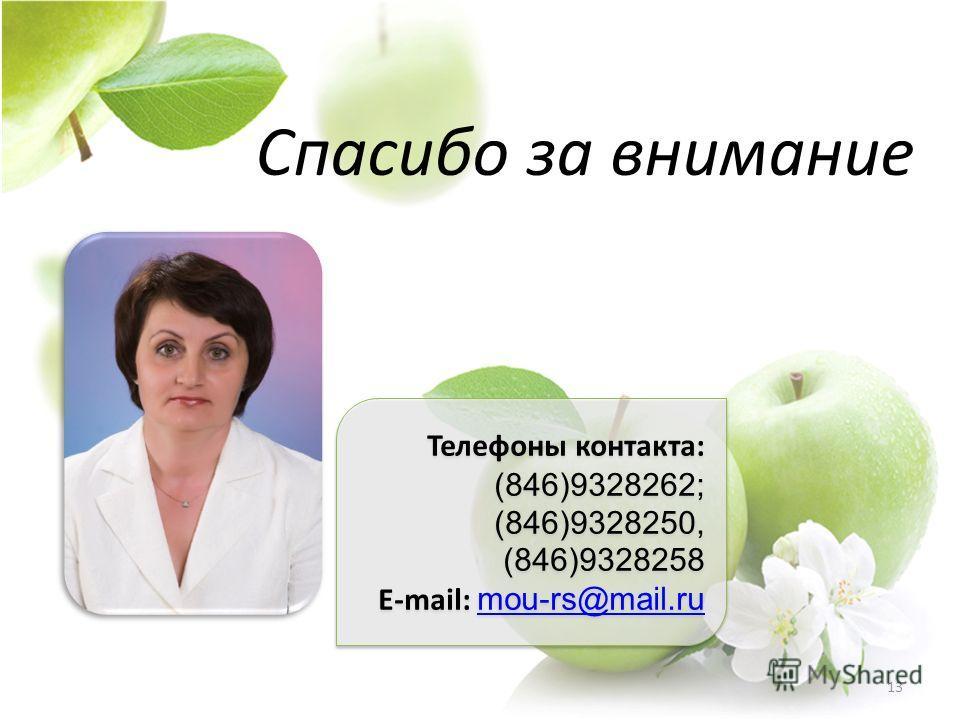 Телефоны контакта: (846)9328262; (846)9328250, (846)9328258 E-mail: mou-rs@mail.ru mou-rs@mail.ru Телефоны контакта: (846)9328262; (846)9328250, (846)9328258 E-mail: mou-rs@mail.ru mou-rs@mail.ru Спасибо за внимание 13