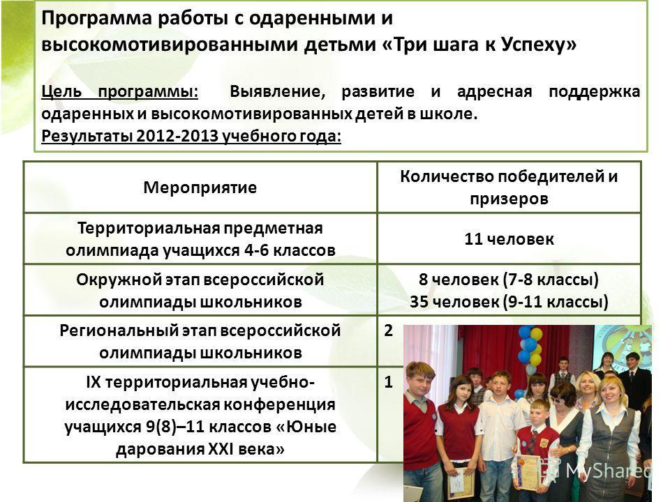 Программа работы с одаренными и высокомотивированными детьми «Три шага к Успеху» Цель программы: Выявление, развитие и адресная поддержка одаренных и высокомотивированных детей в школе. Результаты 2012-2013 учебного года: Мероприятие Количество побед