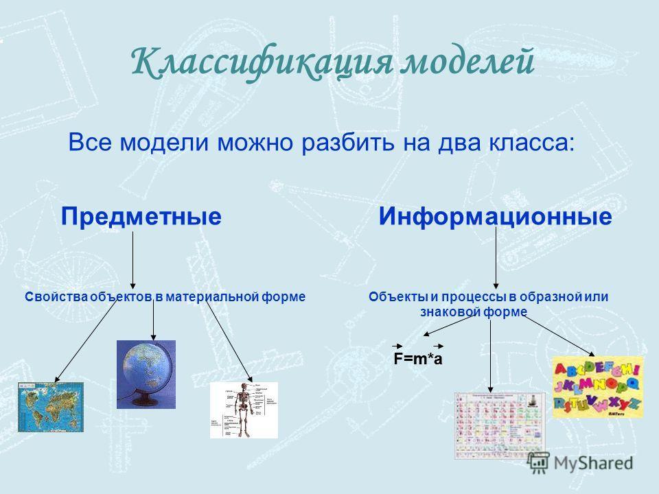 Классификация моделей Все модели можно разбить на два класса: Предметные Информационные Свойства объектов в материальной форме Объекты и процессы в образной или знаковой форме F=m*a