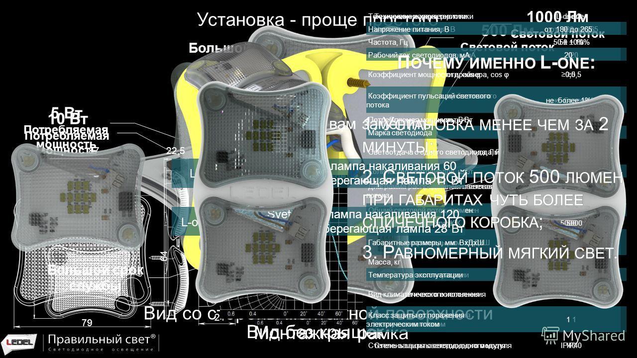 0,04 кг Масса 500 Лм Световой поток Большой срок службы 5 Вт Потребляемая мощность Установка - проще простого Технические характеристикиL-one Напряжение питания, Вот 180 до 265 Частота, Гц50 ± 10% Рабочий ток светодиодов, мА20 Коэффициент мощности, c