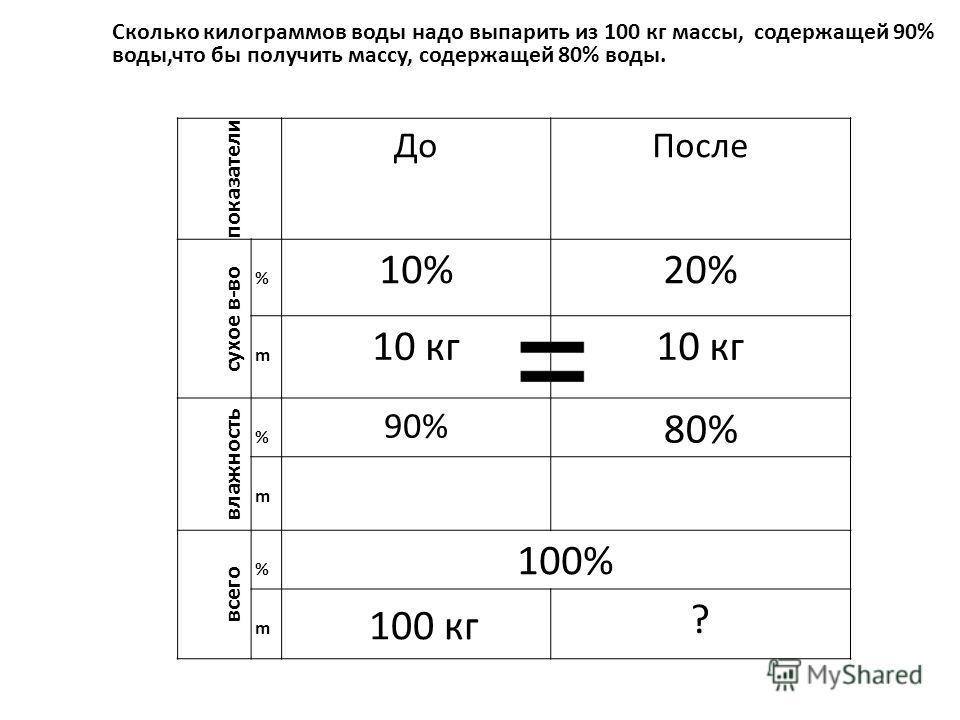 Сколько килограммов воды надо выпарить из 100 кг массы,содержащей 90% воды,что бы получить массу, содержащей 80% воды. показатели До После сухое в-во % 10%20% m 10 кг влажность % m всего % 100% m ? 100 кг 90% 80%