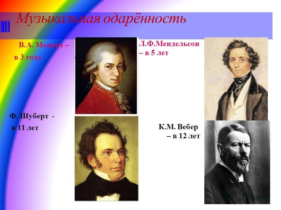 Музыкальная одарённость В.А. Моцарт – в 3 года Л.Ф.Мендельсон – в 5 лет Ф. Шуберт - в 11 лет К.М. Вебер – в 12 лет