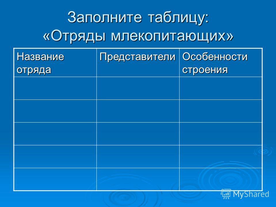Заполните таблицу: «Отряды млекопитающих» Название отряда Представители Особенности строения