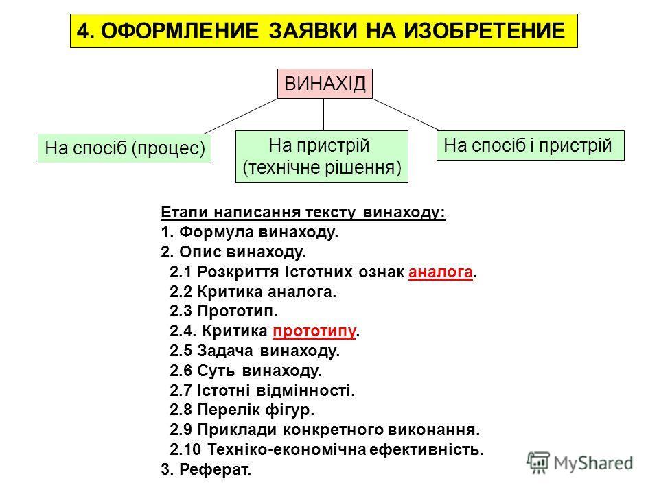 4. ОФОРМЛЕНИЕ ЗАЯВКИ НА ИЗОБРЕТЕНИЕ Етапи написання тексту винаходу: 1. Формула винаходу. 2. Опис винаходу. 2.1 Розкриття істотних ознак аналога. 2.2 Критика аналога. 2.3 Прототип. 2.4. Критика прототипу. 2.5 Задача винаходу. 2.6 Суть винаходу. 2.7 І