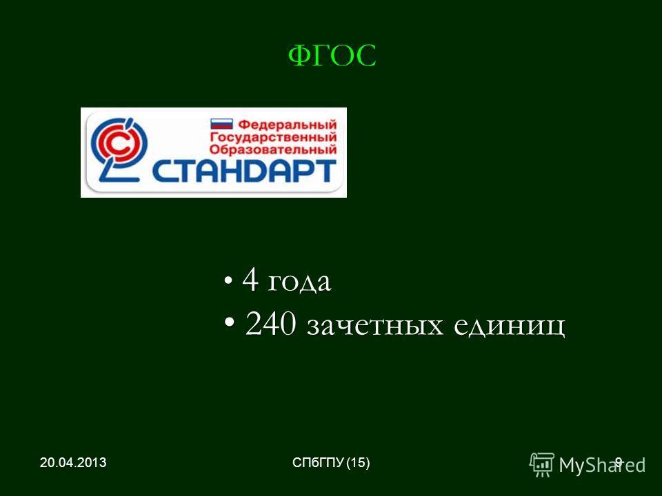 ФГОС 4 года 240 зачетных единиц 240 зачетных единиц 20.04.20139СПбГПУ (15)